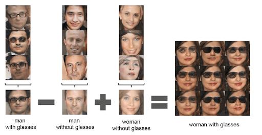 GAN-Faces