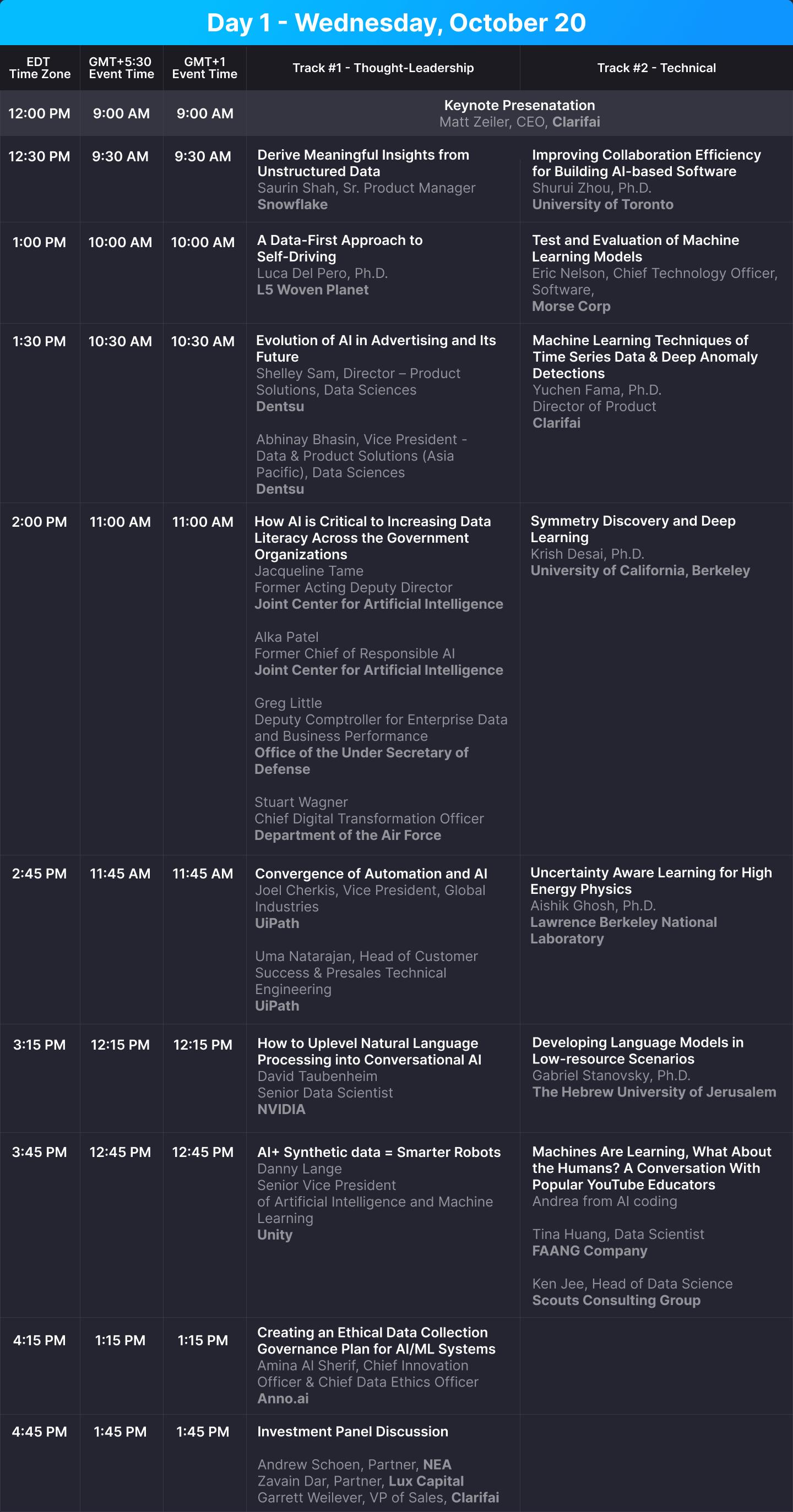 Perceive-day-1-agenda