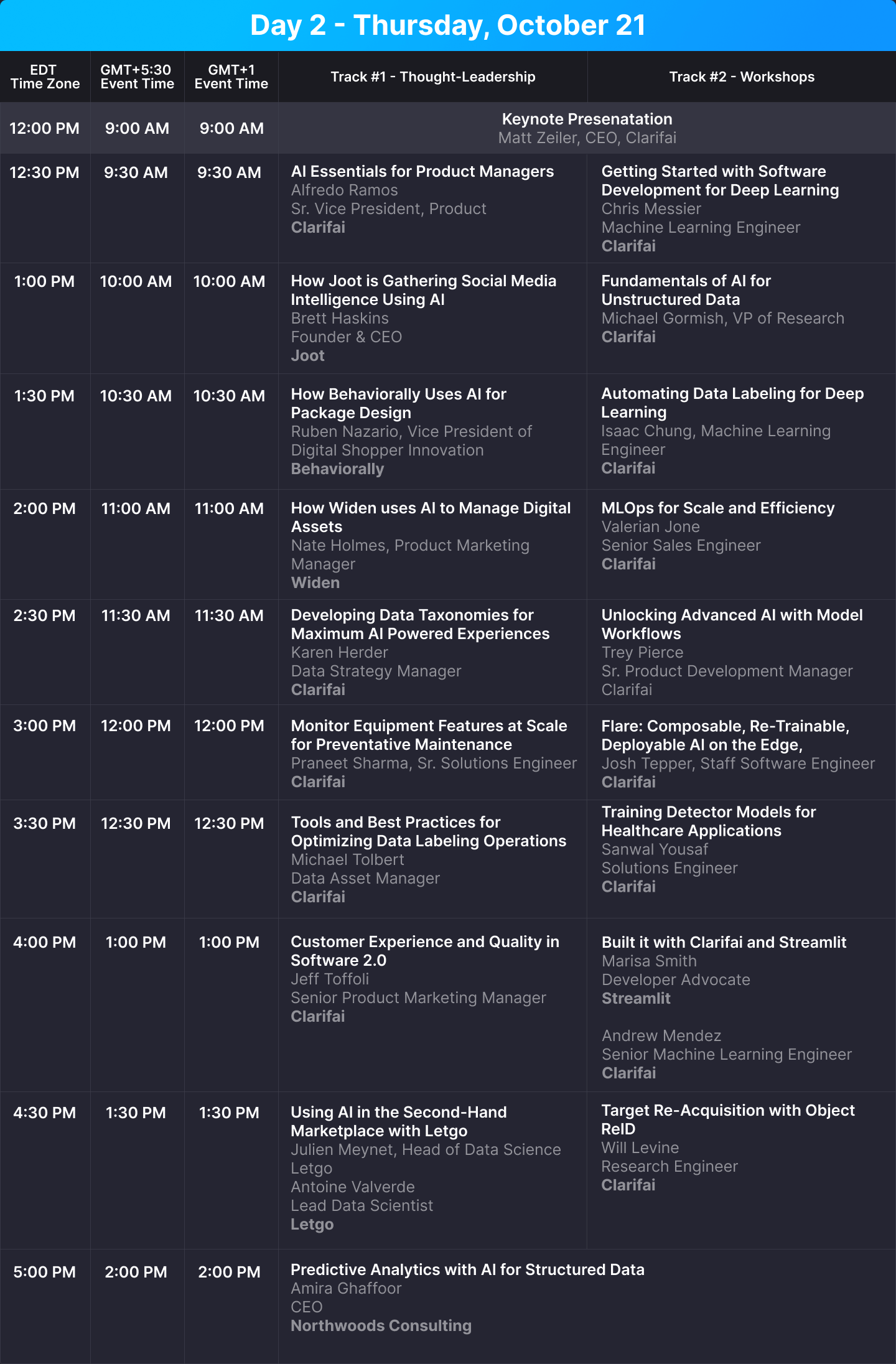 perceive-day-2-agenda