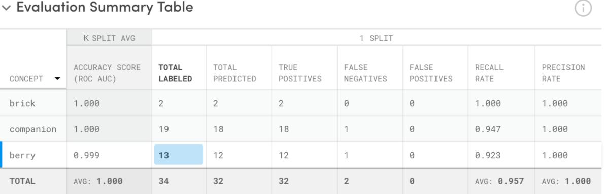 eval-summary-table
