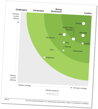 Forrester New Wave Computer Vision Report