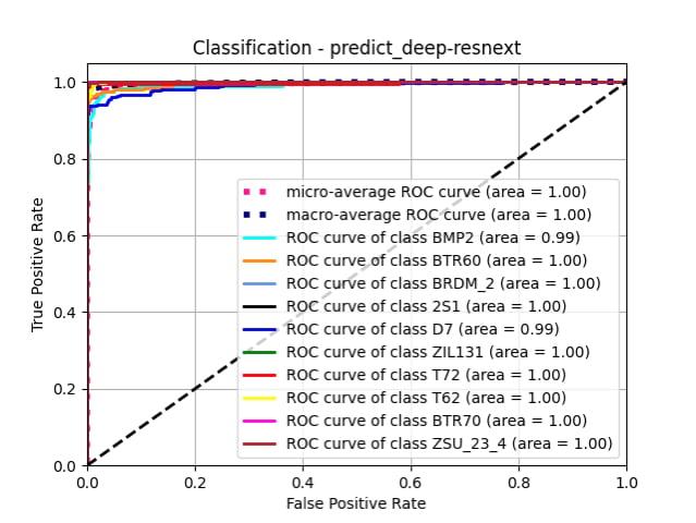 predict_deepresnext